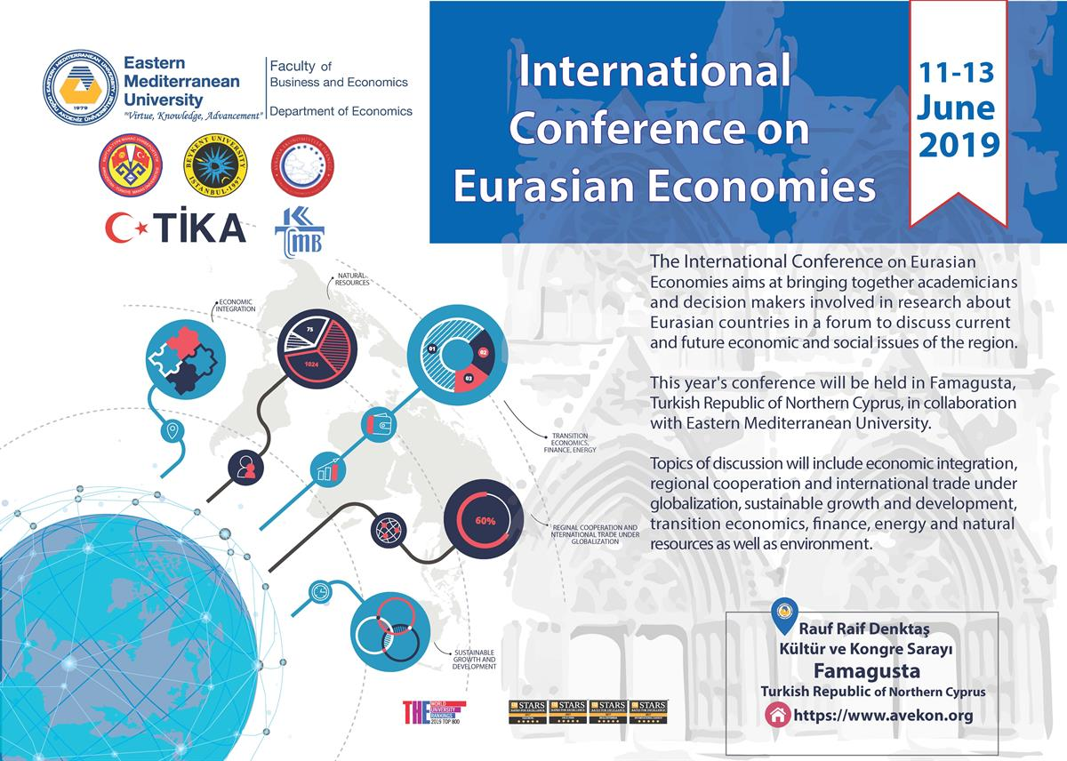 International Conference on Eurasian Economies